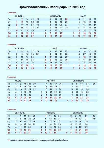Праздники в 2019 году в России – как отдыхаем? Календарь с переносами выходных