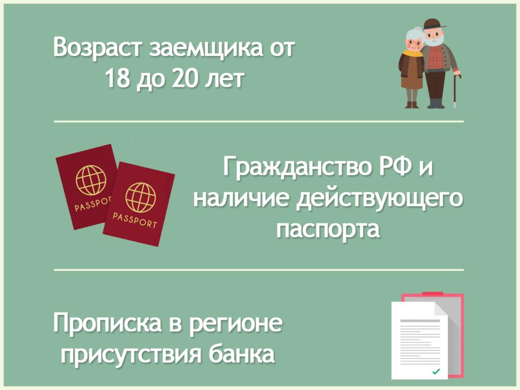 совкомбанк казань кредит наличными онлайн заявка