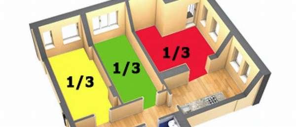 Как узнать размер доли собственников квартиры или дома