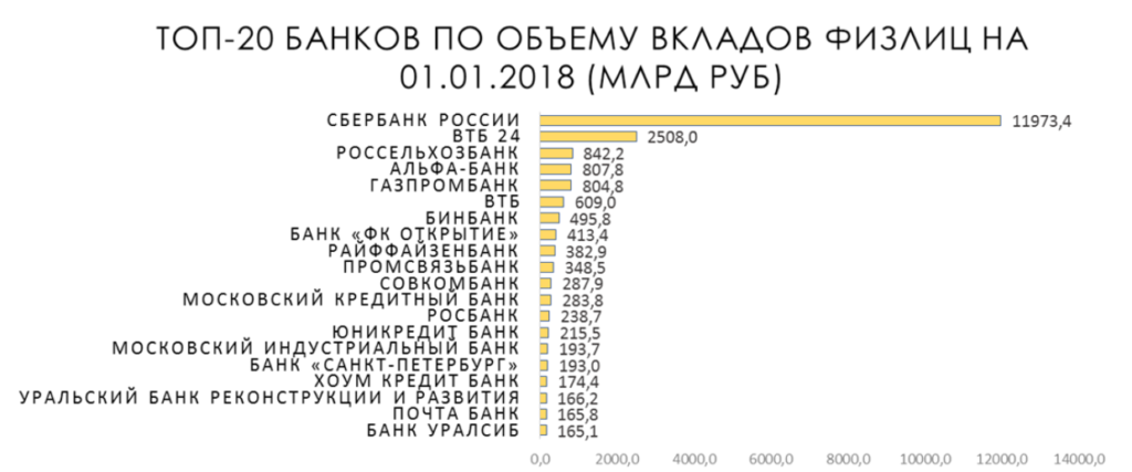 Есть ли у Совкомбанка банки-партнеры, в которых можно без комиссии снимать и вносить наличные?